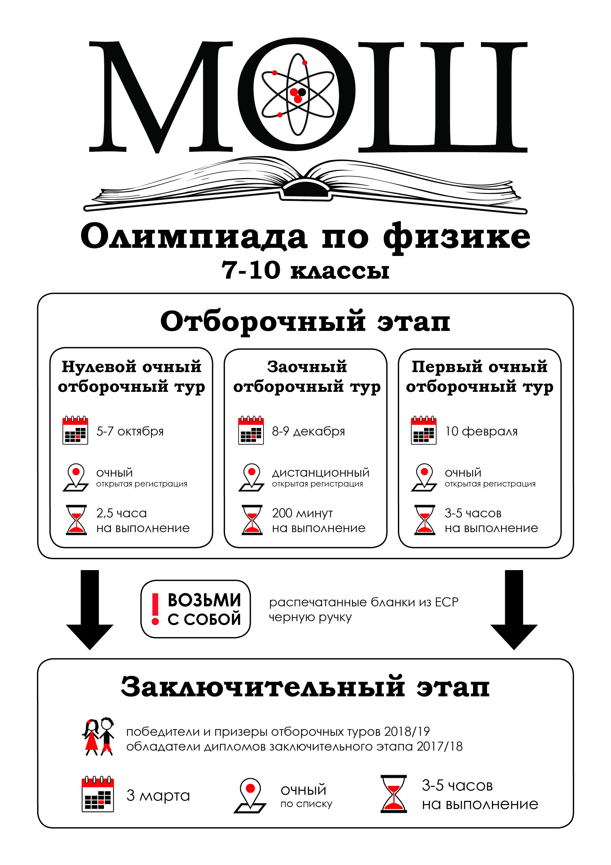 московская открытая олимпиада по физике